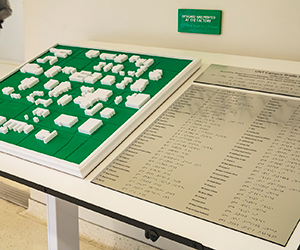 Braille map as seen from side