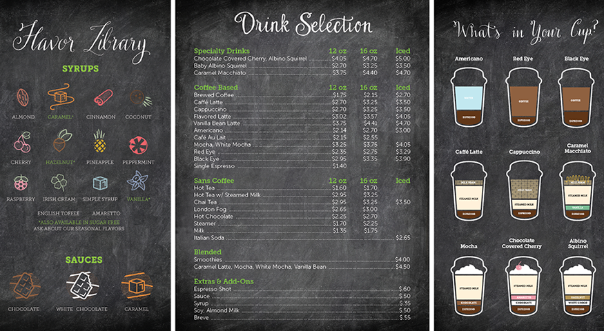 drink menu board